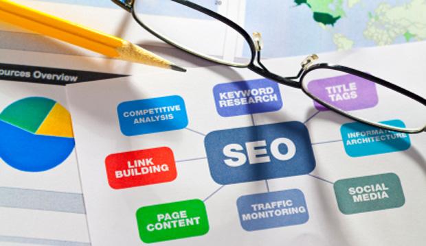 search engine optimization strategies