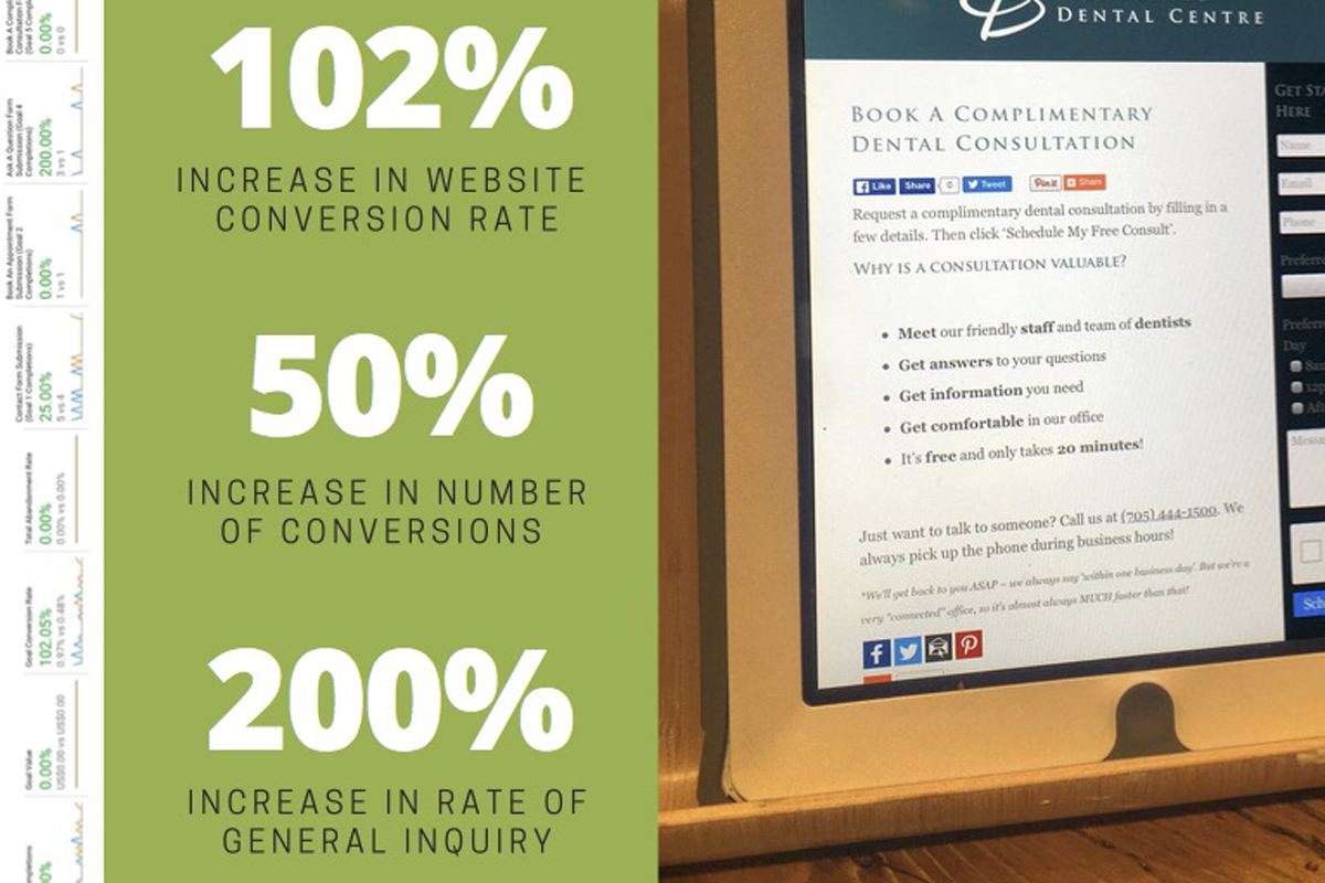digital-marketing-for-dentists-3-conversion-improvements