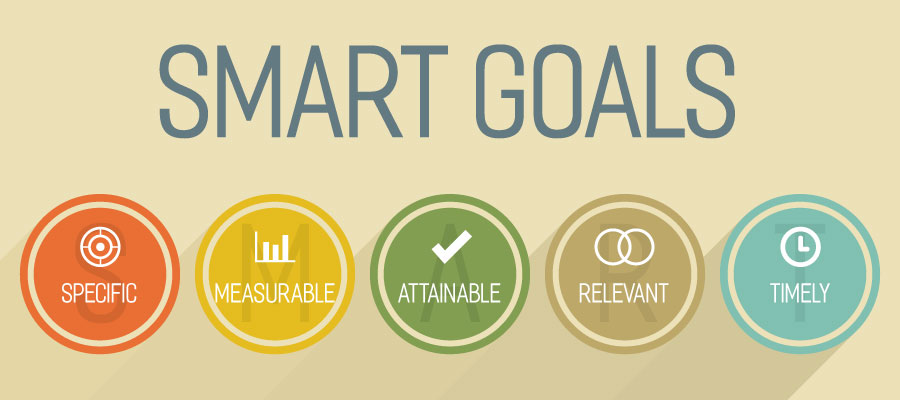 Why You Should Set SMART Goals or None at All